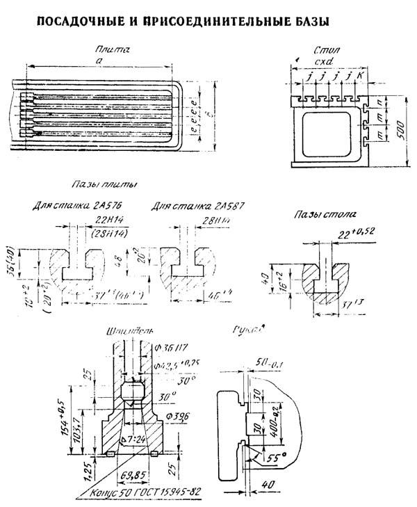 Габарит рабочего пространства радиального сверлильного станка 2А576