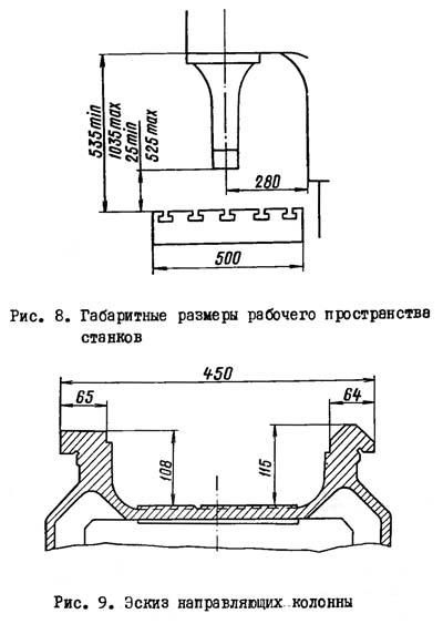 2А78Н Габарит рабочего пространства расточного отделочного станка