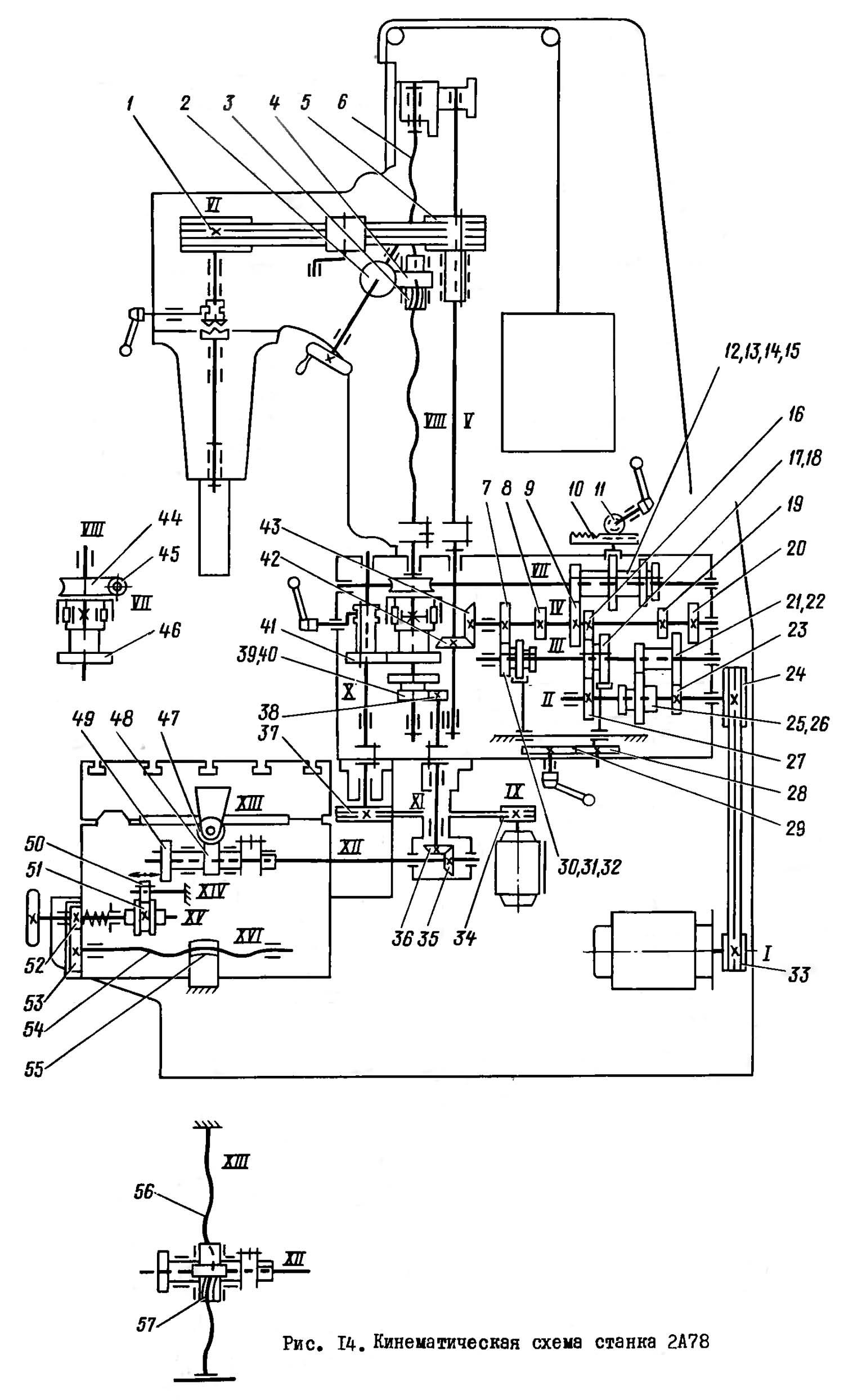 кинематическая схема расточного станка ис 1250