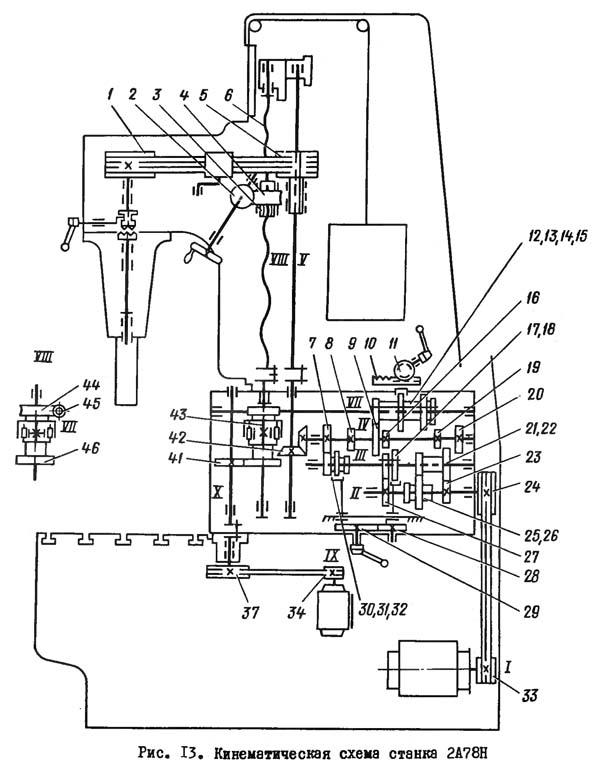 2А78Н Схема кинематическая отделочно-расточного станка