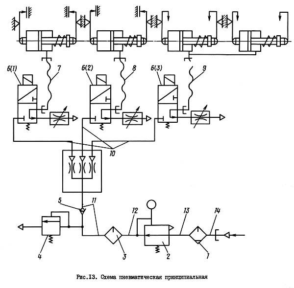 2Е450 Схема пневматическая координатно-расточного станка