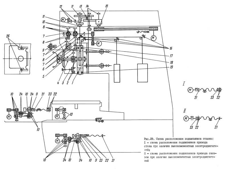 2Е450 Схема расположения подшипников координатно-расточного станка