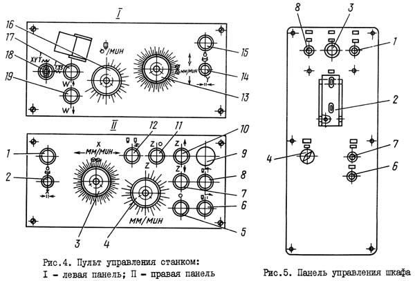 2Е450 Пульт управления координатно расточным станком