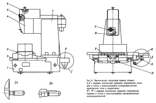 2Е450 Состав координатно расточного станка 2Е450