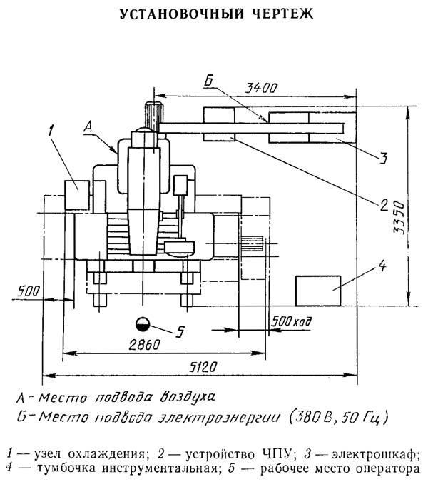 2Е450АФ30 Установочный чертеж координатно-расточного станка
