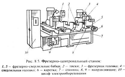 2Г942 Габаритный план сверлильного станка