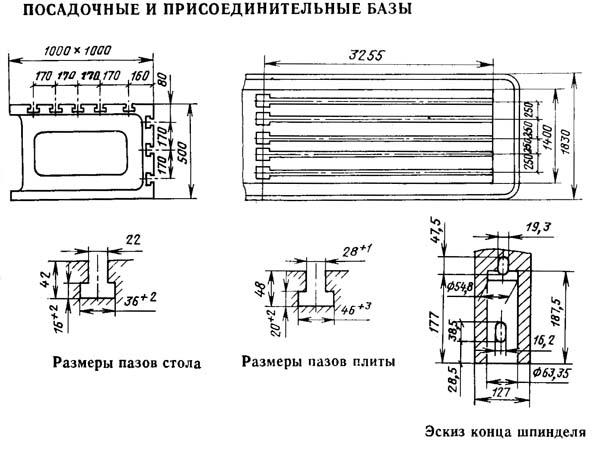Посадочные места и присоединительные размеры радиального сверлильного станка 2М58-1