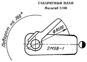 Габаритный чертеж радиально-сверлильного станка 2М58