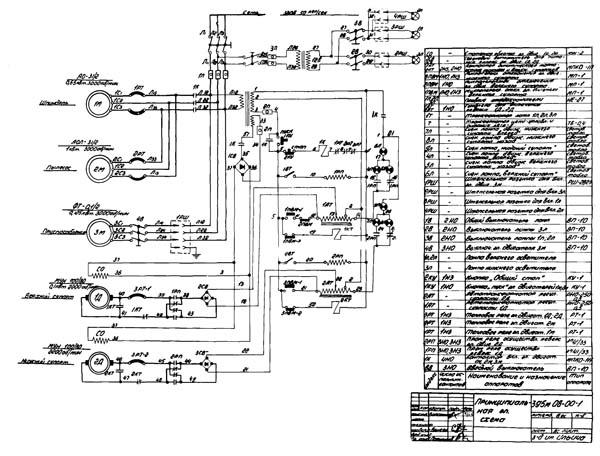 Электрическая схема профилешлифовального станка 395М