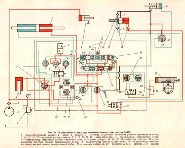 Пример гидравлической схемы шлифовального станка