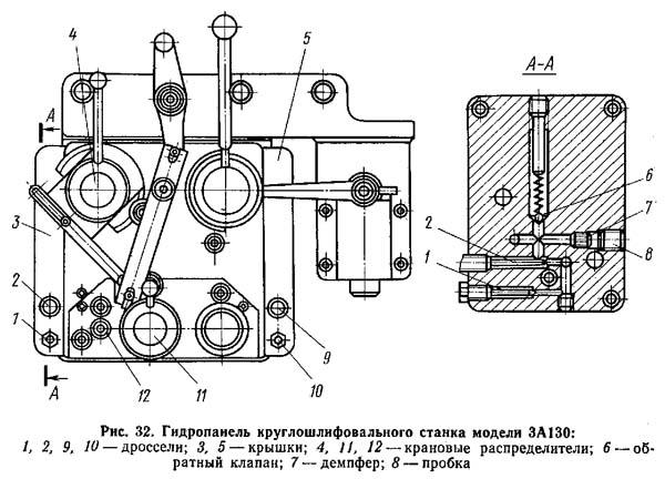 Гидропанель круглошлифовального станка 3А130