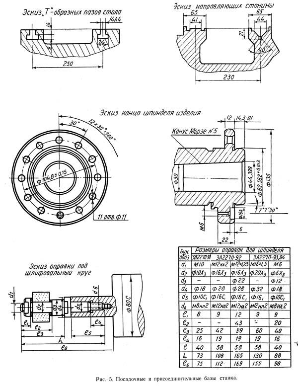 5822М Посадочные и присоединительные базы внутришлифовального станка