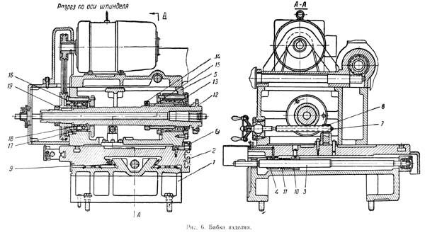 Бабка внутришлифовального станка 3А227, 3А227П