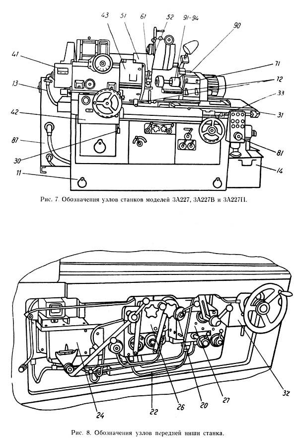 Расположение составных частей внутришлифовального станка 3А227, 3А227П