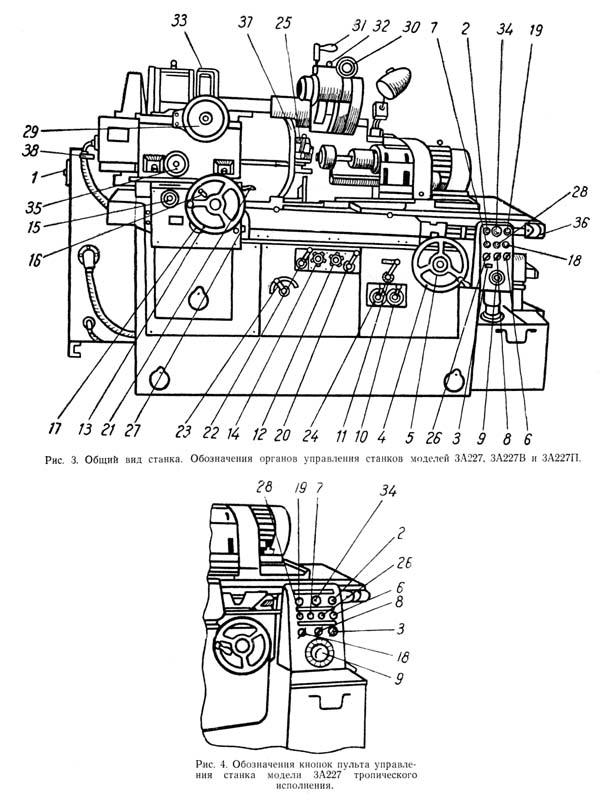 Расположение органов управления внутришлифовальным станком 3А227, 3А227П
