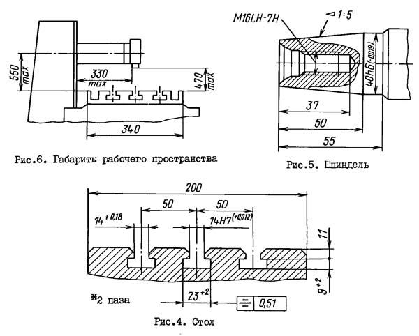 габариты рабочего пространства плоскошлифовального станка 3Д711ВФ11 Посадочные и присоединительные базы
