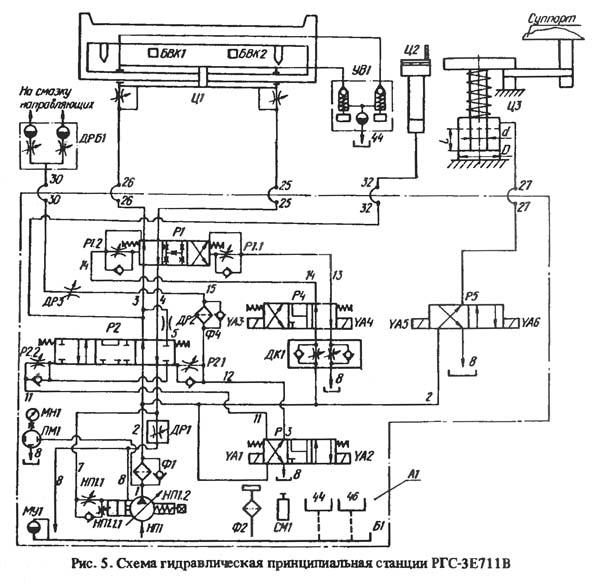 Схема гидравлическая плоскошлифовального станка 3Д711ВФ11