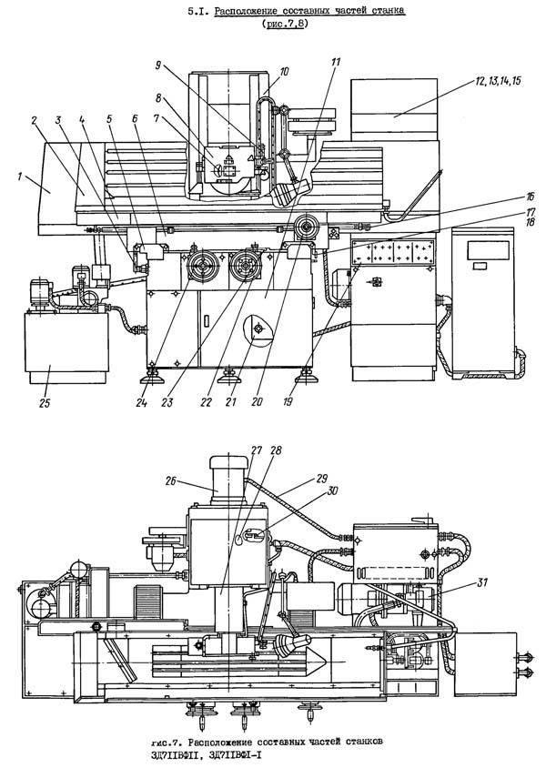 Расположение составных частей универсального плоскошлифовального станка 3Д711ВФ11