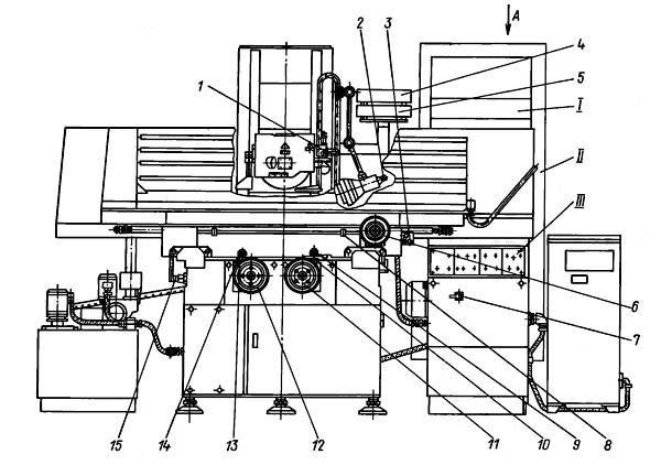 Расположение органов управления универсального плоскошлифовальным станком 3Д711ВФ11