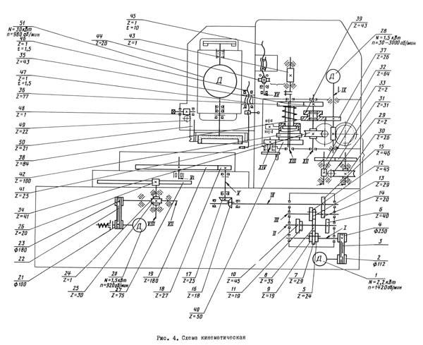 Схема кинематическая плоскошлифовального станка 3Д756