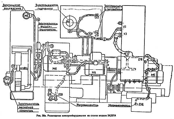 Размещение электрооборудования на шлифовальном станке 3К227В