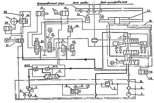 Гидравлическая схема внутришлифовального станка 3К227В