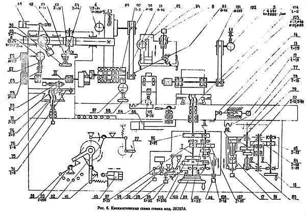 Кинематическая схема внутришлифовального станка 3К227В