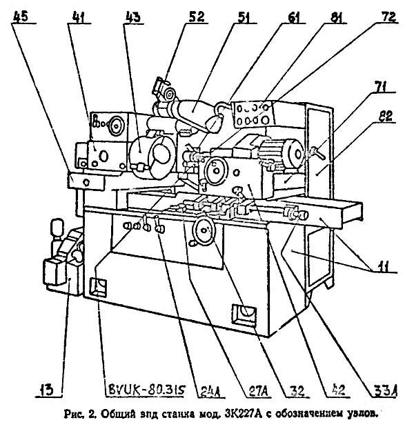 Расположение составных частей внутришлифовального станка 3К227В