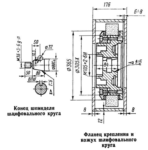 Присоединительные размеры и посадочные места станка 3М151Ф2