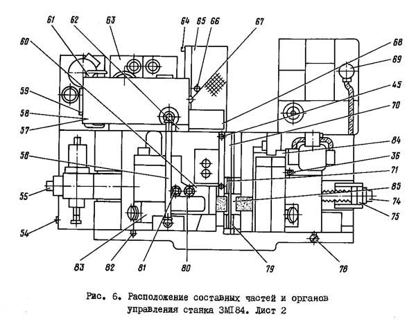 Расположение органов управления бесцентрово-шлифовальным станком 3М184