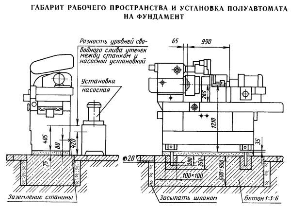 Габаритные размеры рабочего пространства универсального внутришлифовального станка 3М227ВФ2
