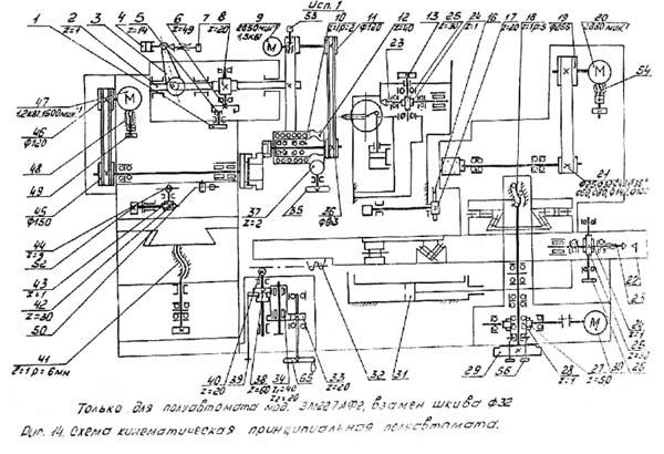 Кинематическая схема внутришлифовального станка 3М227ВФ2