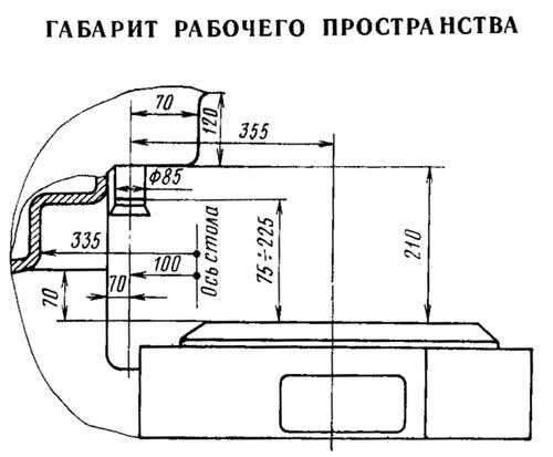 5140 Габаритные размеры рабочего пространства зубодолбежного полуавтомата
