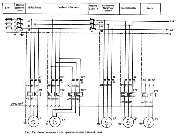 Схема электрическая зубодолбежного станка 5140
