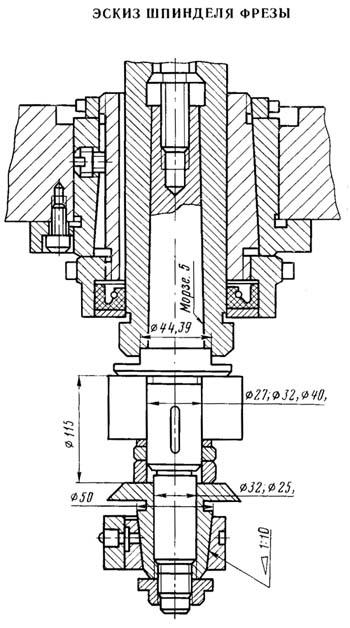 5350А Посадочные и присоединительные базы шлицефрезерного полуавтомата 5350А. Эскиз шпинделя фрезы