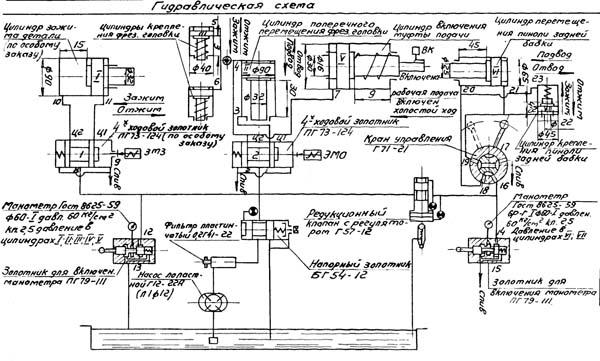 Схема гидравлическая шлицефрезерного станка 5350А