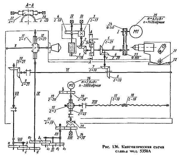 Схема кинематическая шлицефрезерного станка 5350А