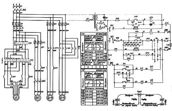 Схема электрическая шлицефрезерного станка 5350А