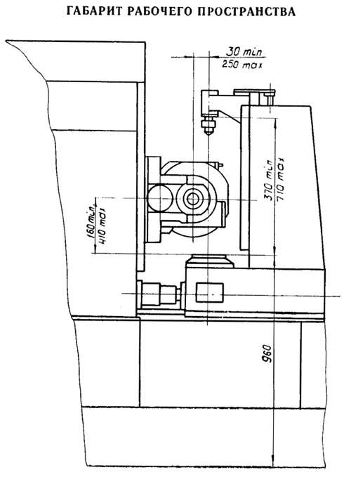 53А30П Станок зубофрезерный. Габариты рабочего пространства