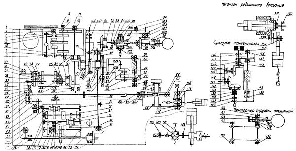Схема кинематическая зубофрезерного станка 53А30П