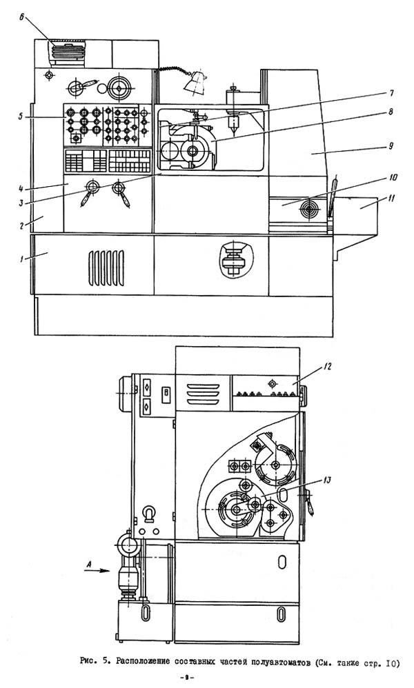 53А30П Расположение составных частей зубофрезерного полуавтомата 53А30П