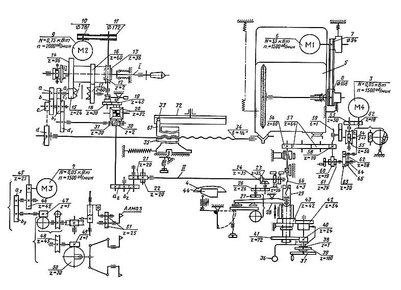 Схема кинематическая резьбошлифовального станка 5822М