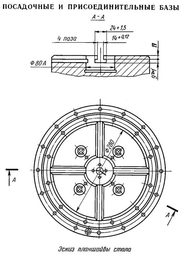 5А841 Посадочные и присоединительные базы зубошлифовального станка. Профиль стола и место установки правящих устройств