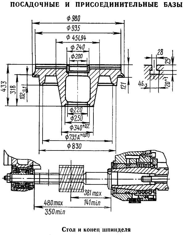5К328а Посадочные и присоединительные базы зубофрезерного полуавтомата 5К328а