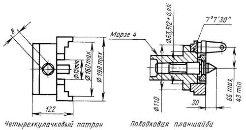 5К822В Посадочные и присоединительные базы резьбошлифовального станка. Четырехкулачковый патрон и поводковая планшайба