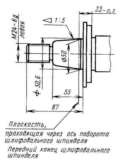 5К822В Посадочные и присоединительные базы резьбошлифовального станка. Передний конец шлифовального шпинделя