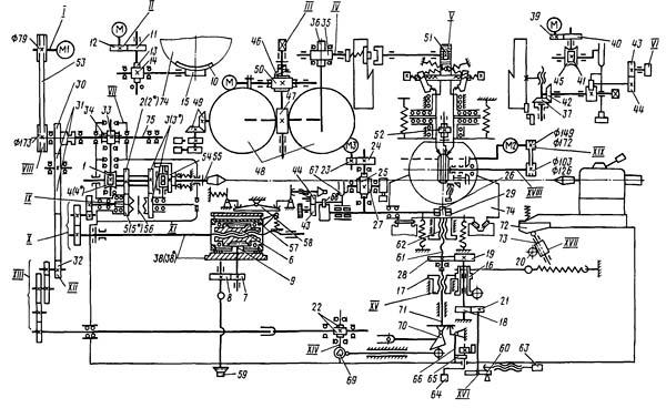 Схема кинематическая резьбошлифовального станка 5К822В