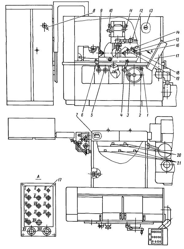 5К822В Расположение составных частей резьбошлифовального станка 5К822В