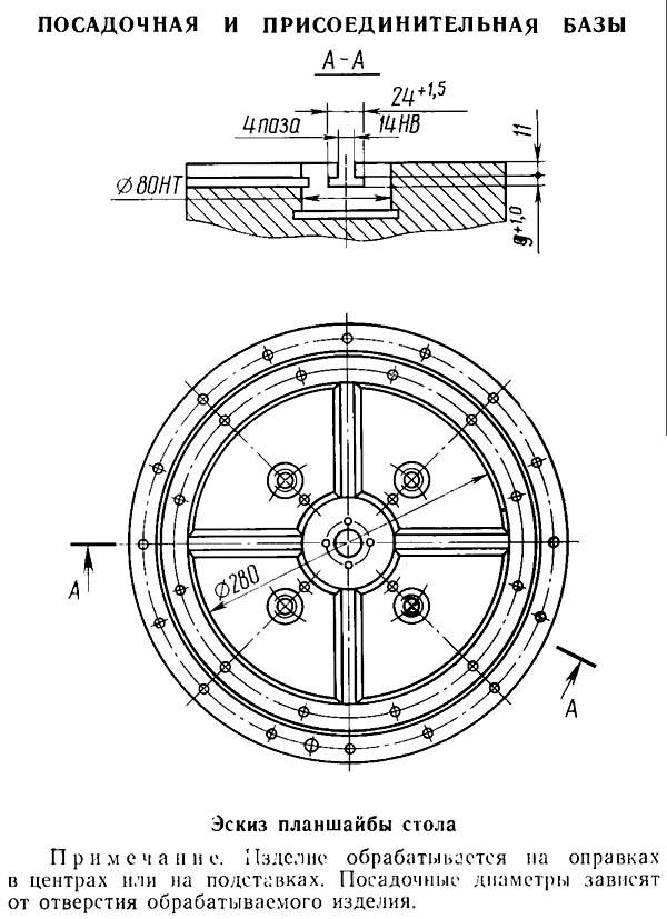 5М841 Посадочные и присоединительные базы зубошлифовального станка. Профиль стола и место установки правящих устройств