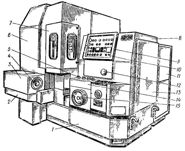 5М841 Расположение составных частей зубошлифовального станка 5М841